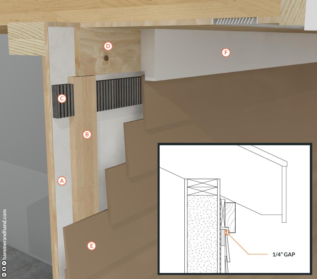 https:::hammerandhand.com:best-practices:manual:4-rain-screens:4-1-top-wall: